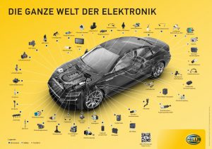 qualitative Kfz-Ersatzteile autoteile