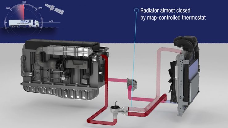 MAHLE-controllable-cooling-system-for-trucks